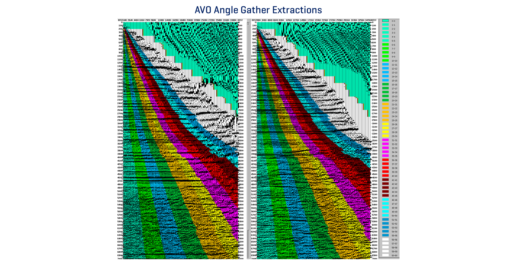 PT AVO Angle Extractions