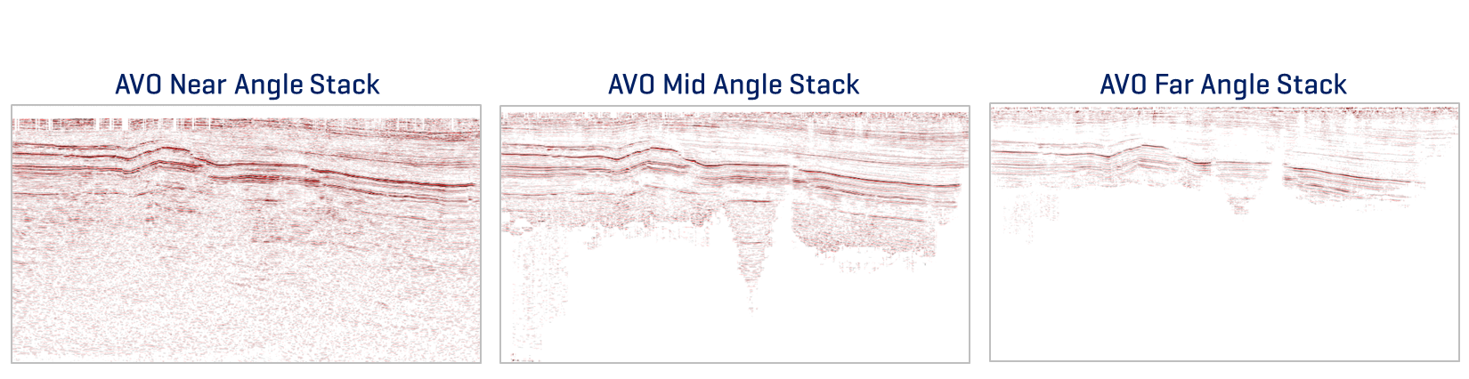 PT AVO Angle Stacks